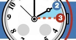 infonerja-cambio-hora